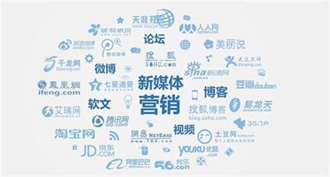 企业应该学习的网络营销课程包括什么内容?