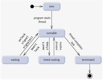 什么是Java多线程?粤嵌教育带你入门