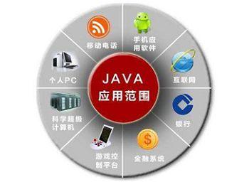编程语言那么多,是否还有必要进行Java培训?