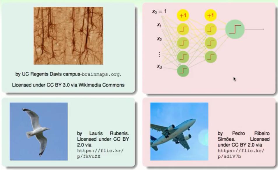 机器学习之神经网络学习法