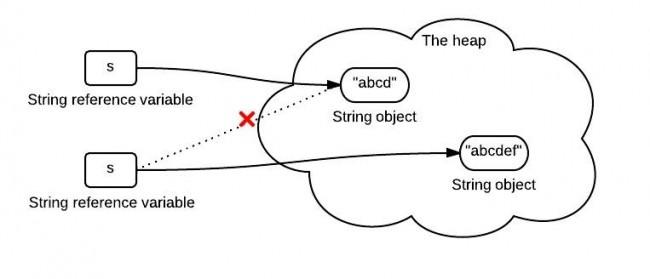资深java培训大神7张图解析java教程-经验分享