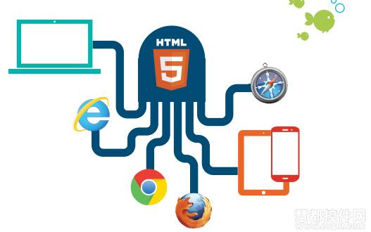 粤嵌HTML5零基础小白的专属福利,零基础H5教程学习大纲分享