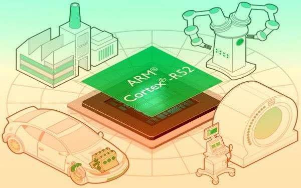 零基础如何学习嵌入式ARM
