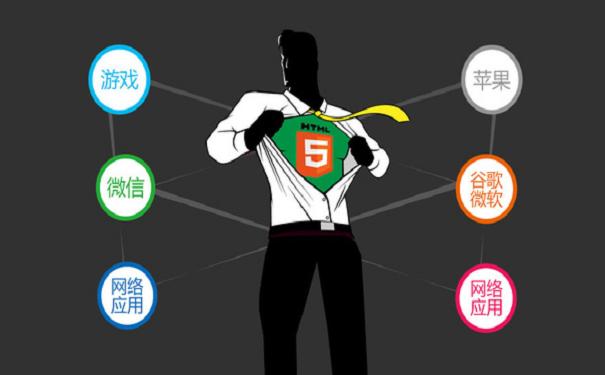 报个HTML培训班要多少钱?