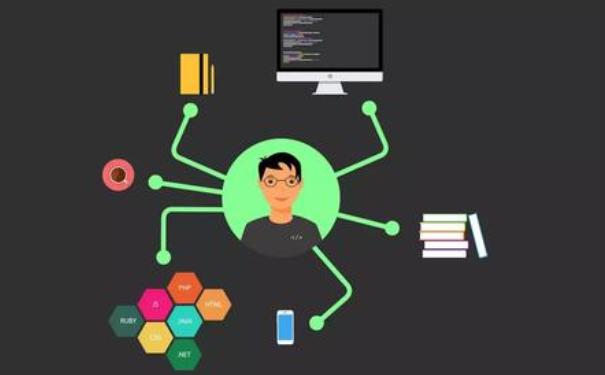 软件测试到底在学什么(职业发展简单介绍)