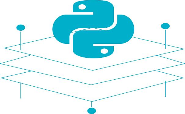 零基础学习python你会遇到什么问题?