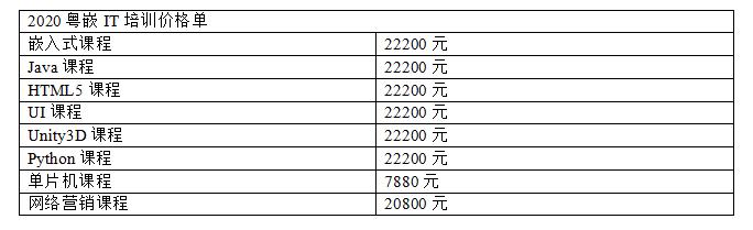2020粤嵌IT培训价格单?