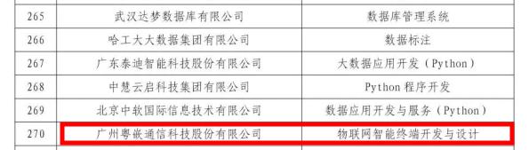 1+X证书制度试点的第四批职业教育培训评价组织及职业技能等级证书名单正式公布,粤嵌科技位列其中