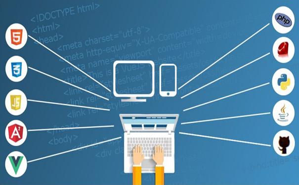 HTML发展前景如何?适合什么样的人学习?